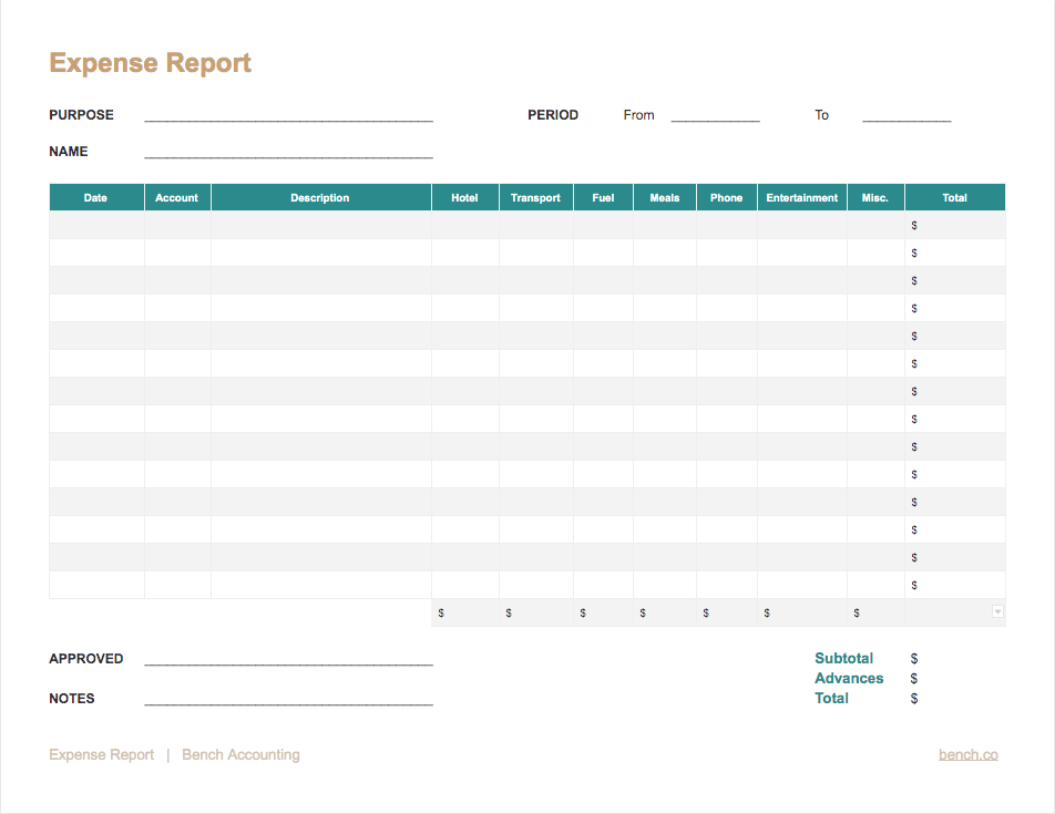 Most support dei, but don't know how to implement it. What Is An Expense Report Excel Templates Included Bench Accounting