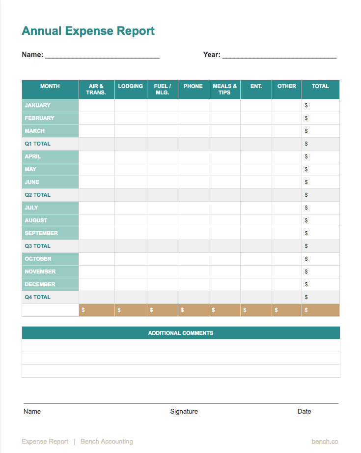 This template can be used for reimbursement purposes for business trips and can also be helpful to analyze expenses about a specific department or a project. What Is An Expense Report Excel Templates Included Bench Accounting