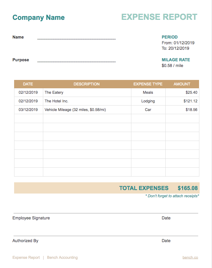 28/11/2016·  download annual expense report template. What Is An Expense Report Excel Templates Included Bench Accounting