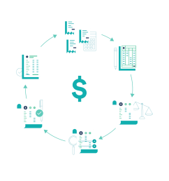 A Beginner's Guide to The Accounting Cycle   Bench Accounting [ 1782 x 1690 Pixel ]