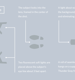 lighting setup diagram 76af8440f35fc39a3bc6b0ddd33004c5 [ 1640 x 882 Pixel ]