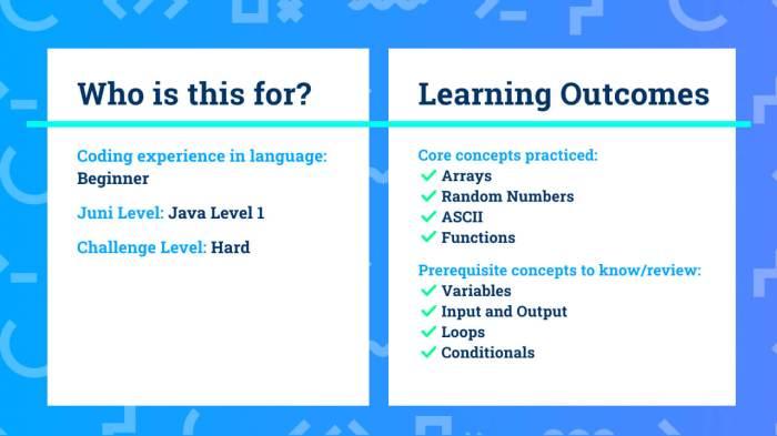 Los resultados del aprendizaje para el proyecto de codificación Java para principiantes Random Password Generator.
