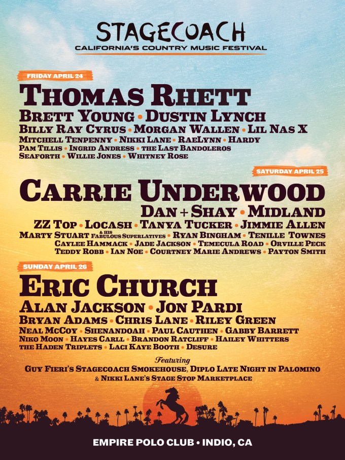 2020 Stagecoach Festival to Feature Exciting Lineup of Country Artists 11