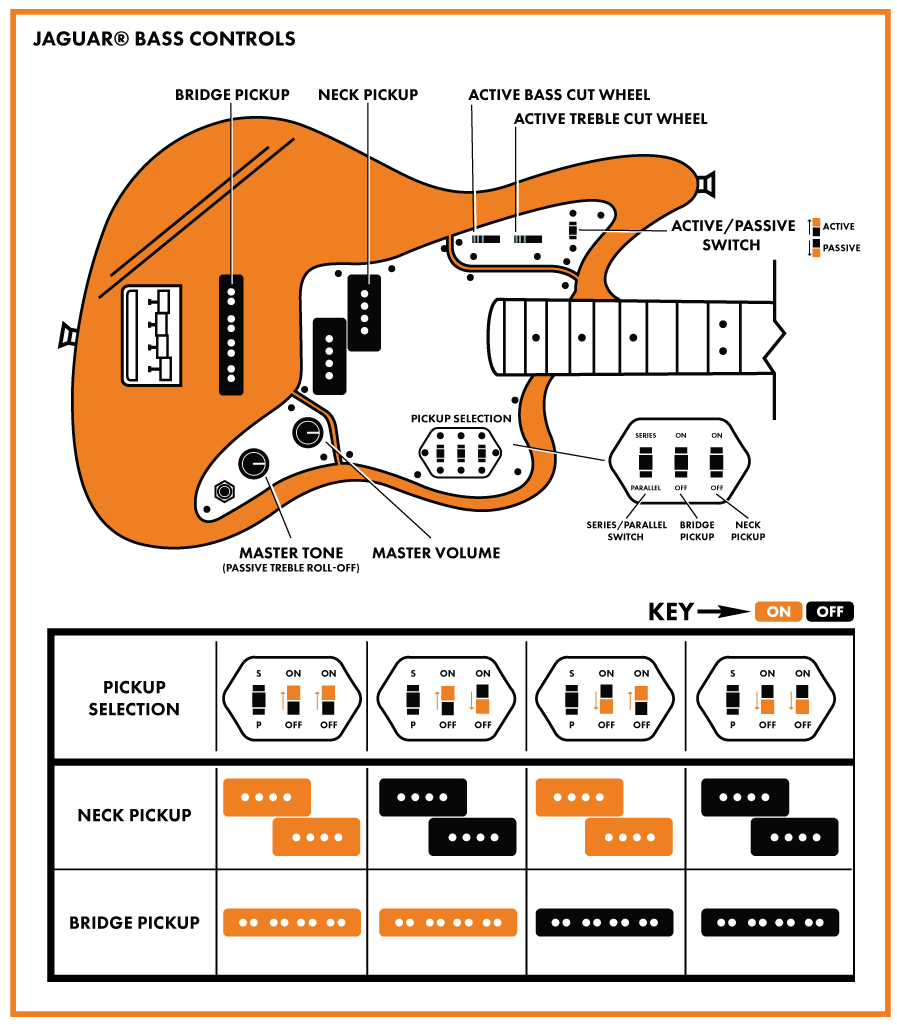 medium resolution of fender jazz bas special japan wiring diagram