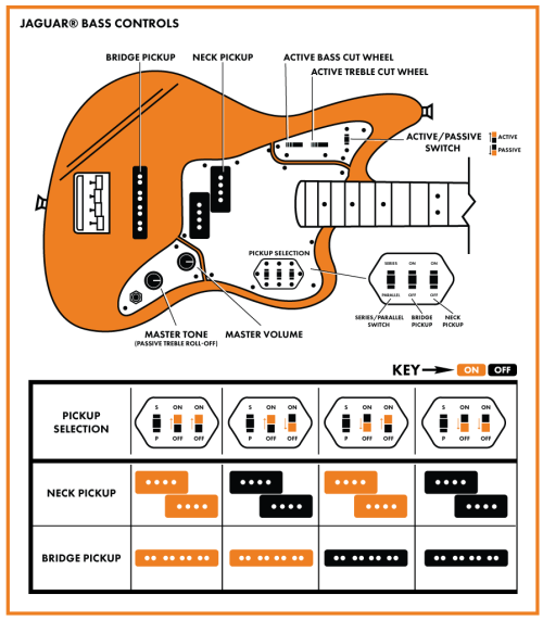 small resolution of fender jazz bas special japan wiring diagram