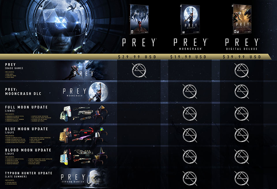 Prey MooncrashInfographic EN