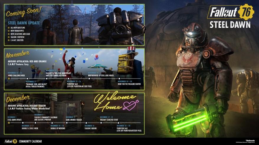 Fallout76 SteelDawn CommunityCalendar-05-EN