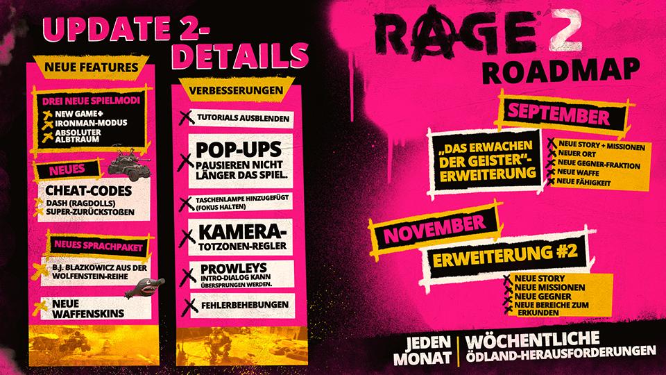 RAGE2 DE UpdatedRoadmap