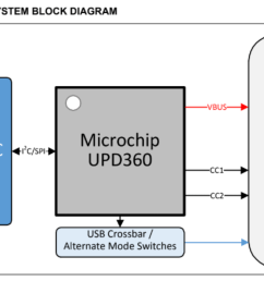 found on page 7 of upd360 highly integrated small form factor usb type c power delivery 2 0 port controller datasheet [ 1246 x 732 Pixel ]