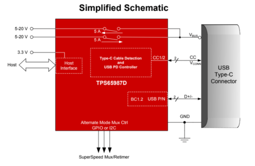 medium resolution of found on page 1 of tps65987d usb type c and usb pd controller with integrated power switches datasheet