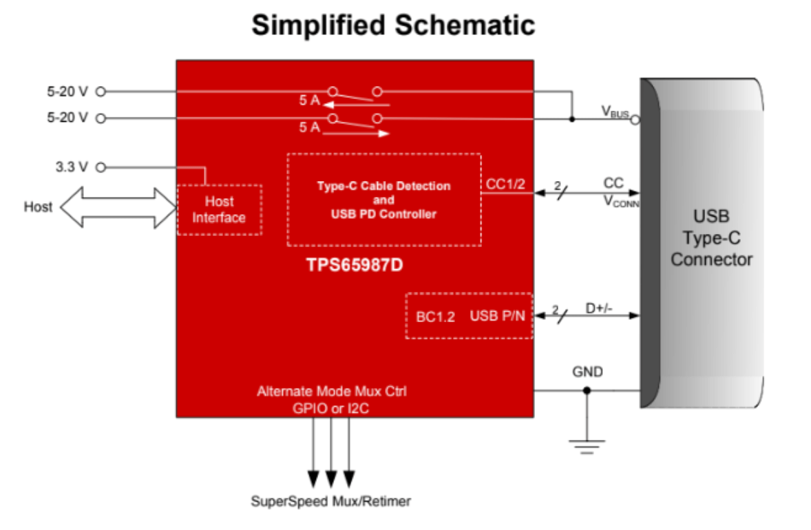 hight resolution of found on page 1 of tps65987d usb type c and usb pd controller with integrated power switches datasheet