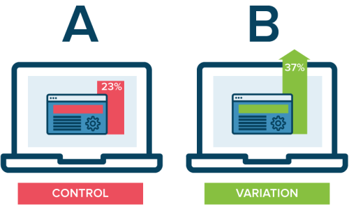 A/B Testing: Test, Measure & Pivot Your Facebook Ads