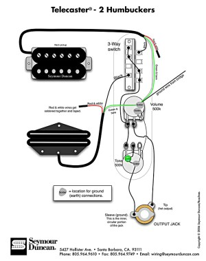 Schéma de montage pour Guitare Fender Telecaster 2 Humbuckers