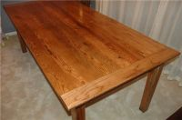 Red Oak Farm Table | Modern Coffee Tables and Accent Tables