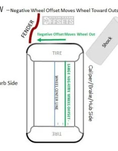 Rear view negative wheel offset  logo also custom offsets how to rh customwheeloffset