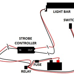 5 Pin Relay Wiring Diagram Light Bar Go Kart Engine Custom Offsets | How To Wire Remote Strobe Controller From Olb