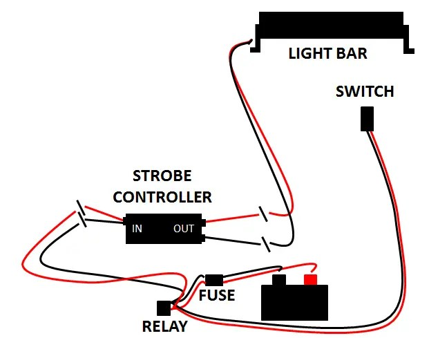 5 pin relay wiring diagram light bar 2002 jetta ac custom offsets | how to wire remote strobe controller from olb