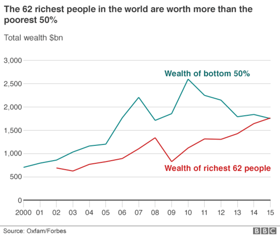 wealth_disparity.png