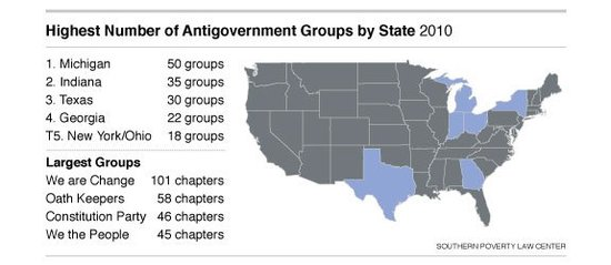 highest-antigovernment-groups-2010-wide_1_.jpg