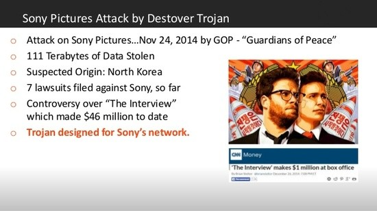 sony-attack-by-destover-malware-part-of-cyphort-malware-most-wanted-series-5-638_1_.jpg