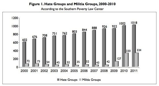 militia-groups-chart_1_.jpg