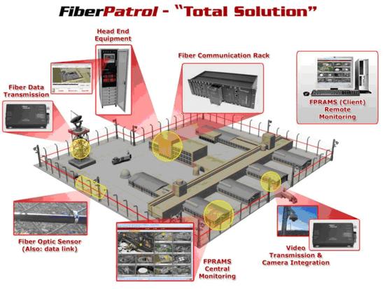 optellios_fiber_patrol_full_1_.png