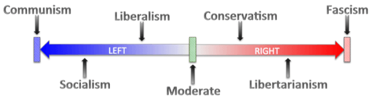 political-spectrum_1_.png