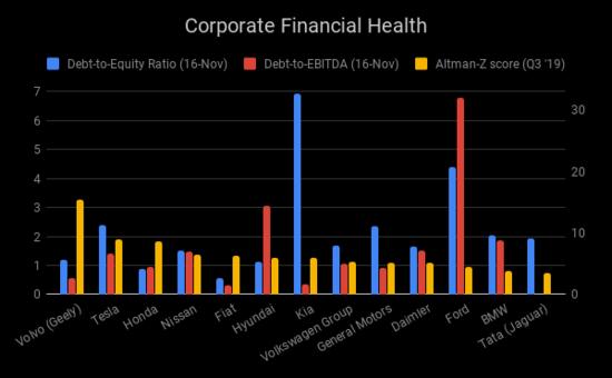 CorporateFinancialHealth1.png