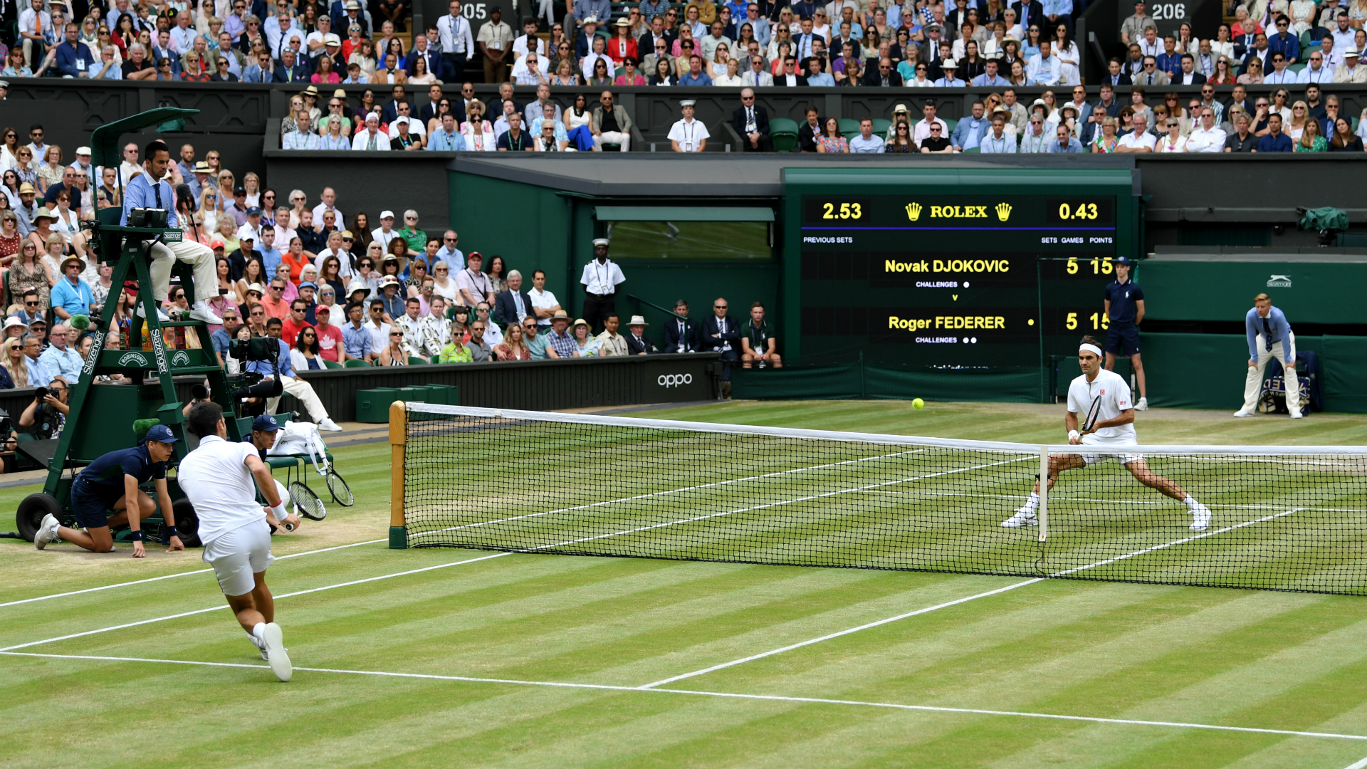 Wimbledon still on as All England Club monitors coronavirus crisis