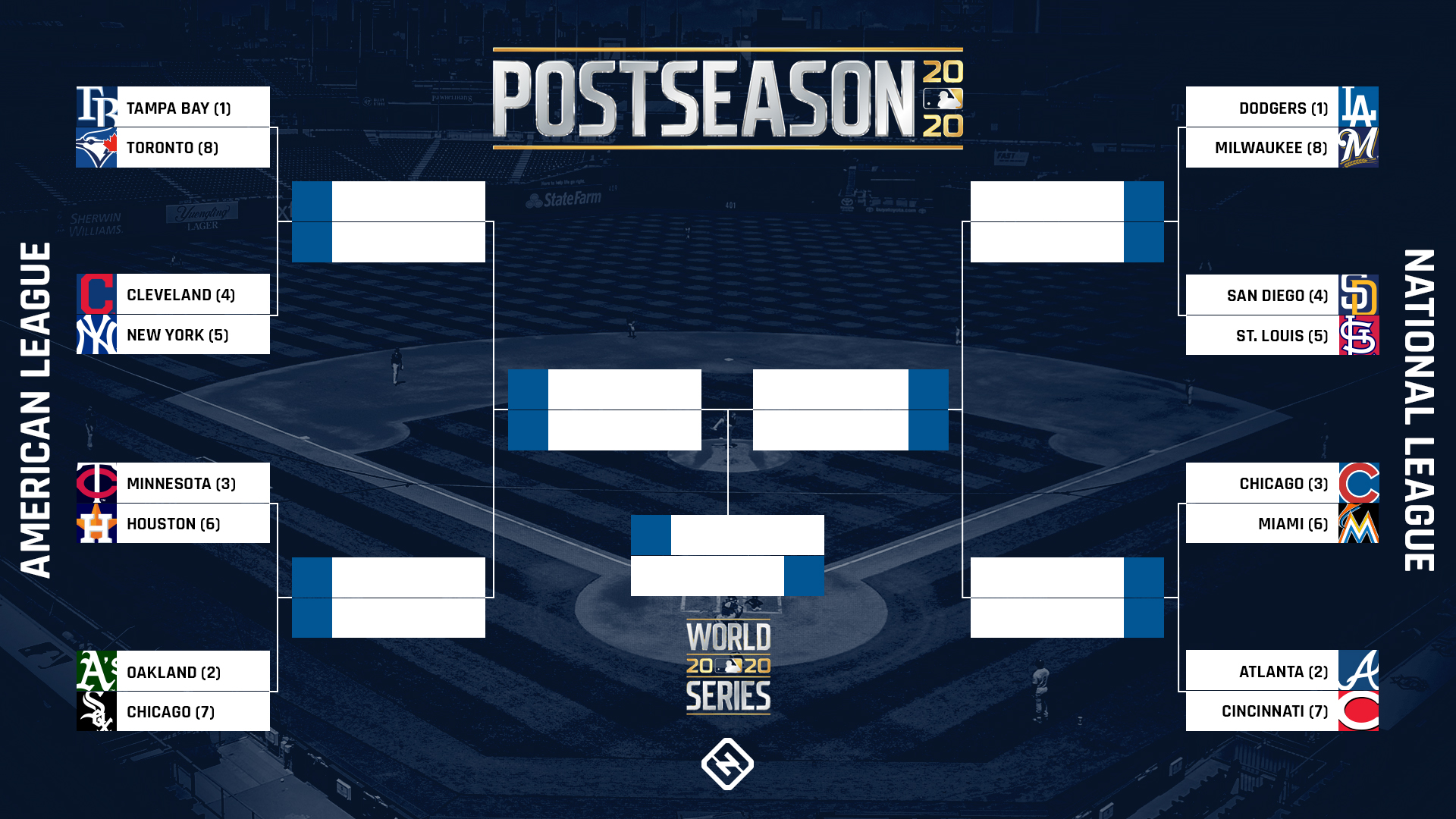 Mlb Playoff Schedule 2020 Full Bracket Dates Times Tv Channels For Every Series Go Travel Blogger
