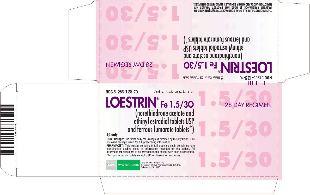 Loestrin 1/20 - FDA prescribing information side effects ...
