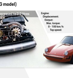 only the bmw 2002 offered a turbocharged engine at the time the porsche made 260 horsepower and would later make 300 horsepower with the 3 3 liter turbo  [ 1280 x 720 Pixel ]