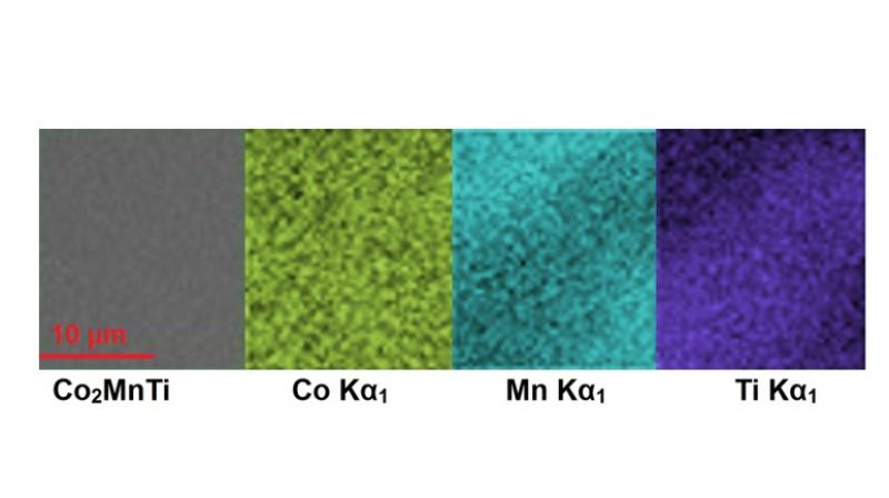 A microscopic look at the atomic structure of a cobalt-manganese-titanium mixture (Co2MnTi) that is one of the newly predicted and manufactured magnetic materials. Each color shows the distribution of a different element. The uniformity for each material matches the predictions for a stable three-element material. (Image: Duke University)