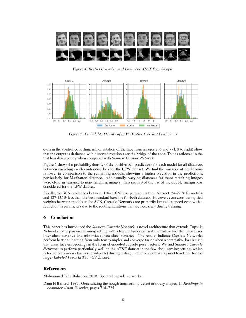 Siamese Capsule Networks | DeepAI