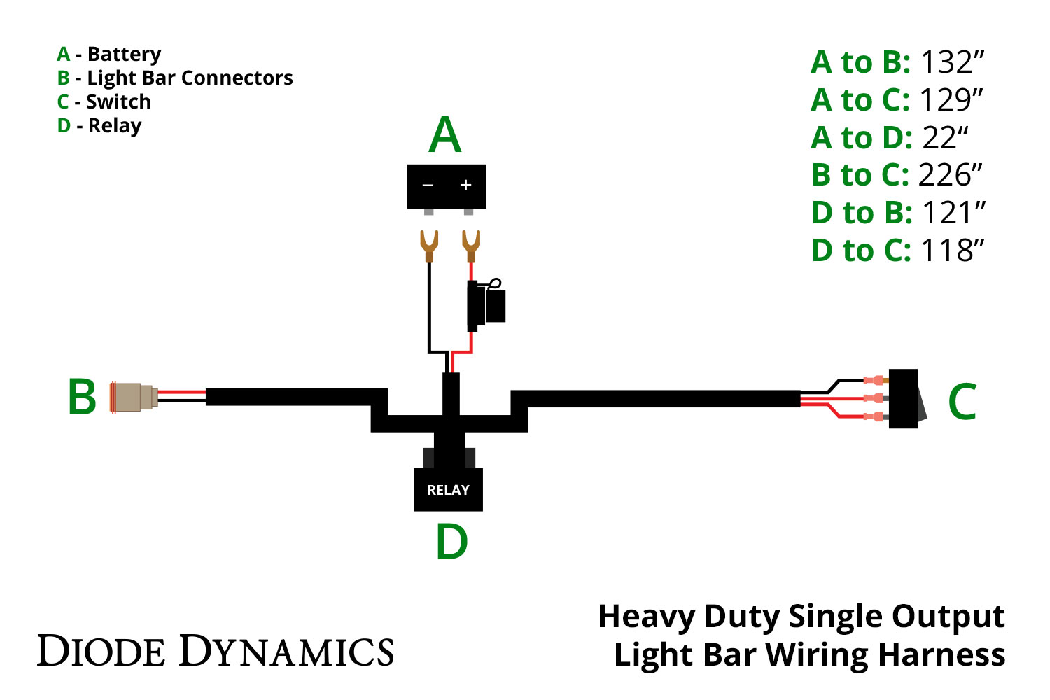 hight resolution of heavy duty single output light bar wiring harness diode dynamics stl led light bar wiring diagrams