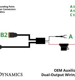 b2 wiring harness set wiring diagram database b2 wiring harness [ 1500 x 1000 Pixel ]