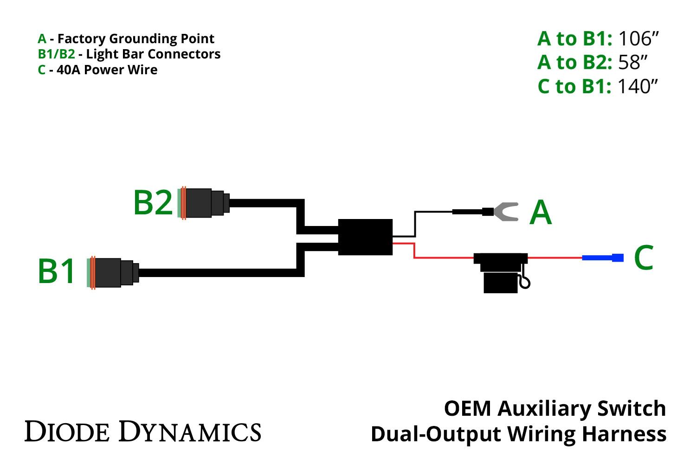 hight resolution of b2 wiring harness set wiring diagram database b2 wiring harness