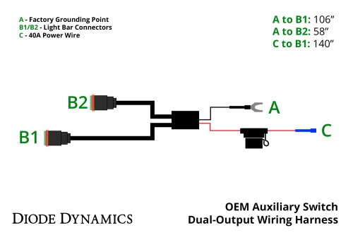 small resolution of b2 wiring harness set wiring diagram database b2 wiring harness