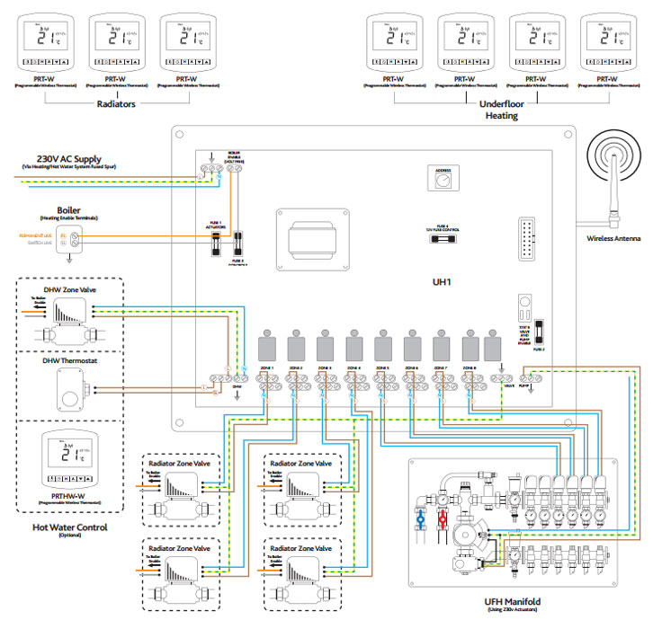 Heating System Wiring Diagram Heating System Wiring Diagram Wiring