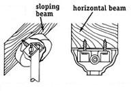 Learn Electrical Wiring: How to Install a Ceiling Fan