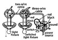 Hpm Light Switch Wiring Diagram. silicon chip online house