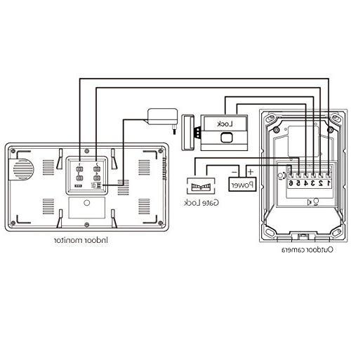 1byone Video Door Phone Intercom System Doorbell Kit,