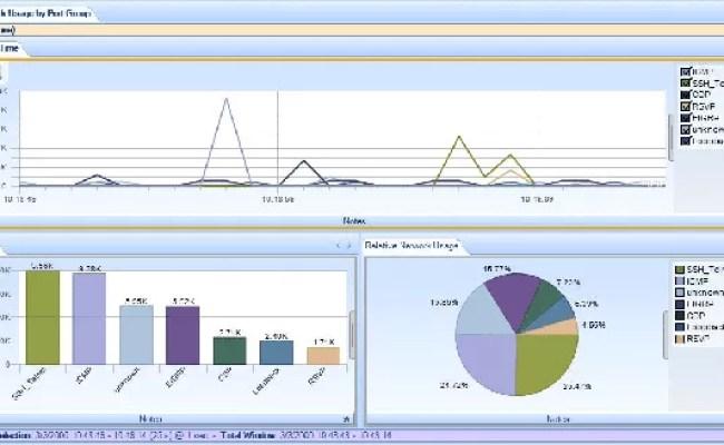 10 Best Network Bandwidth Management Software Free
