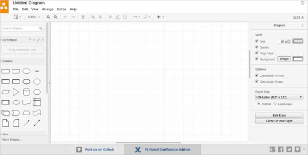 18+ Best Free Flowchart Software Download for Windows, Mac