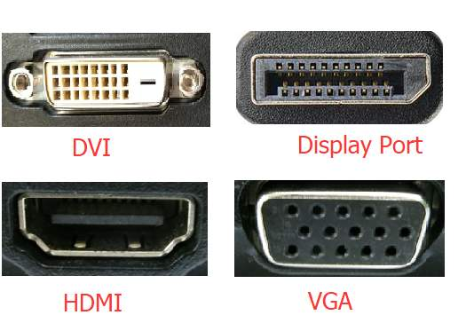 How To Connect Two Dell Monitors Together - Best Pictures Of Dell Ftpimage.Org