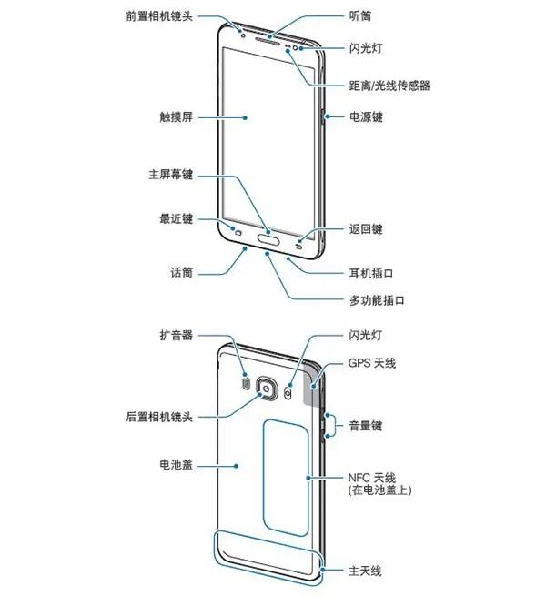 บอกใบ้ผ่านคู่มือ.. Samsung Galaxy J5 (2016) และ J7 (2016