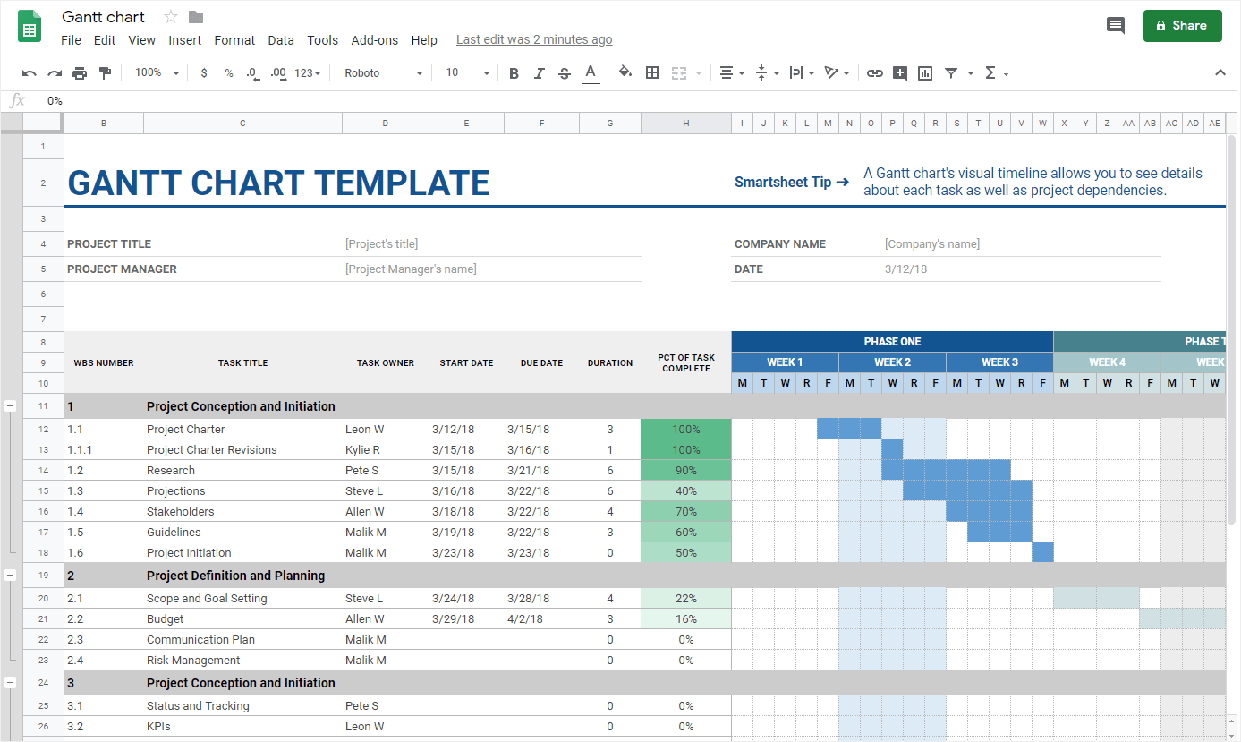 A gantt chart is a type of bar chart that illustrates a project schedule and shows the dependency between tasks and the current schedule status. How To Make A Gantt Chart In Google Sheets Edrawmax Online