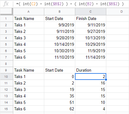 This template is created using online google sheets, free spreadsheet application from google. How To Make A Gantt Chart In Google Sheets Edrawmax Online