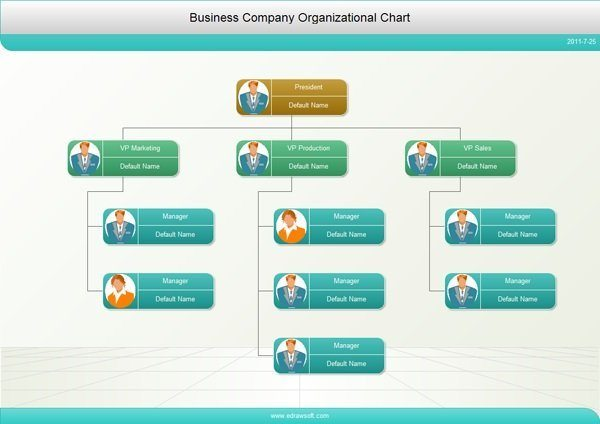 You want to draw a functional organizational structure and look for the helpful software for this? Organizational Chart Definition Templates And More Edrawmax Online