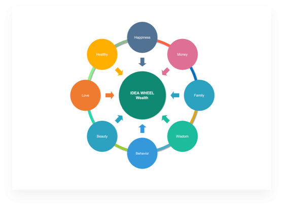 Graphic organizers are visual and graphic displays that organize ideas and demonstrate relationships between different information and concepts. Free Online Graphic Organizer Maker Edrawmax Online